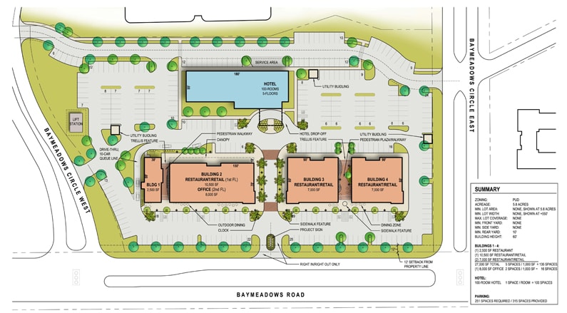 "CM Becton Provides Big Announcment for Commercial Development ""Baymeadows Park"""