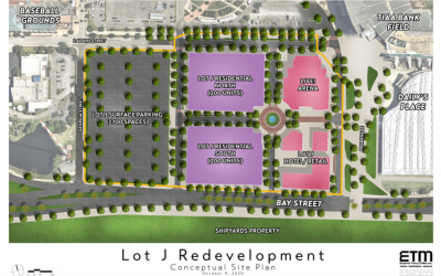 CM Becton Submits Questions & Concerns after Careful Review of Lot J Development Agreement Proposal